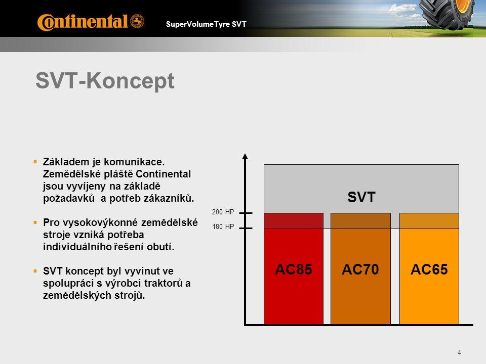 SVT-Koncept SVT AC85 AC70 AC65
