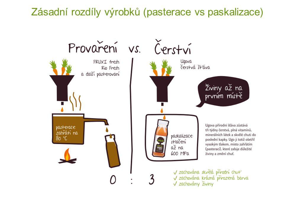 Zásadní rozdíly výrobků (pasterace vs paskalizace)