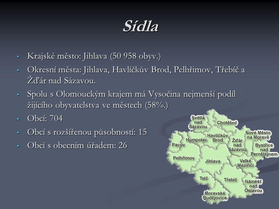 Sídla Krajské město: Jihlava (50 958 obyv.)