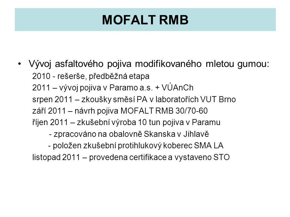MOFALT RMB Vývoj asfaltového pojiva modifikovaného mletou gumou:
