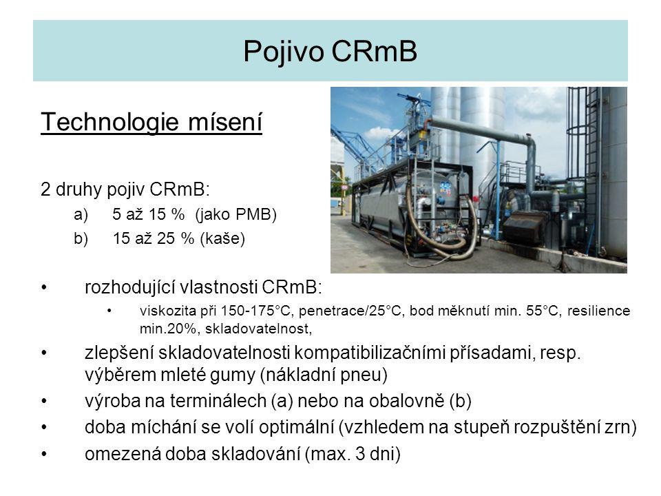 Pojivo CRmB Technologie mísení 2 druhy pojiv CRmB: