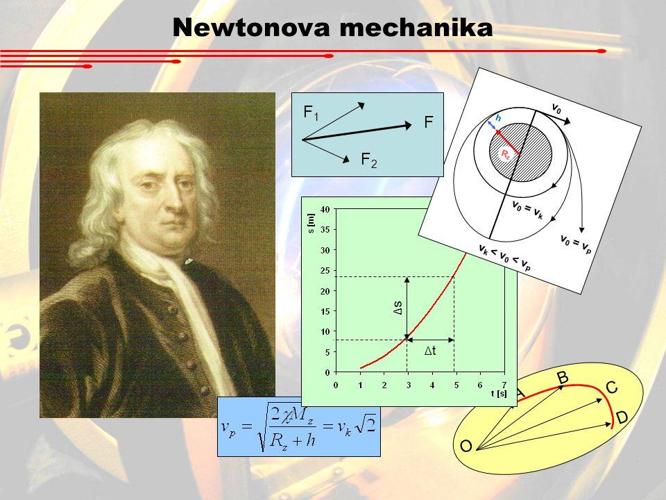 Newtonova mechanika F1 F F2 B C A D O v0 v0 = vk v0 = vp