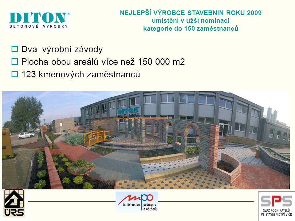 Plocha obou areálů více než 150 000 m2 123 kmenových zaměstnanců