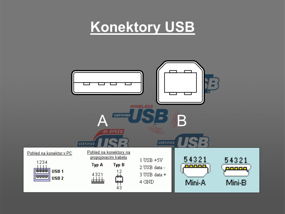 Konektory USB A B