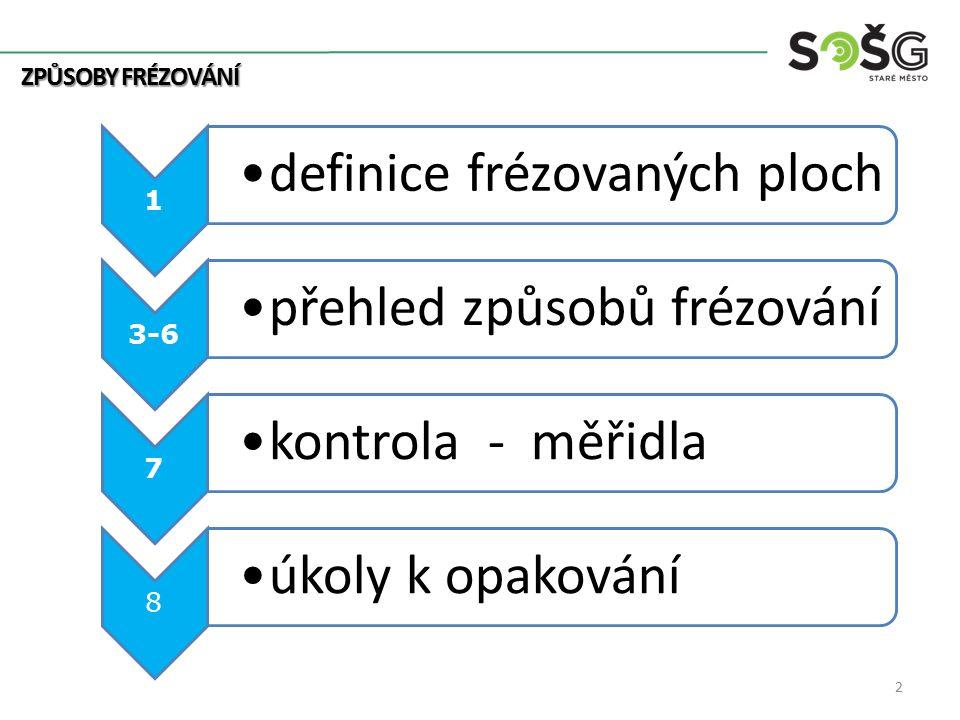 definice frézovaných ploch