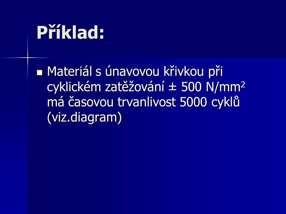 Příklad: Materiál s únavovou křivkou při cyklickém zatěžování ± 500 N/mm2 má časovou trvanlivost 5000 cyklů (viz.diagram)