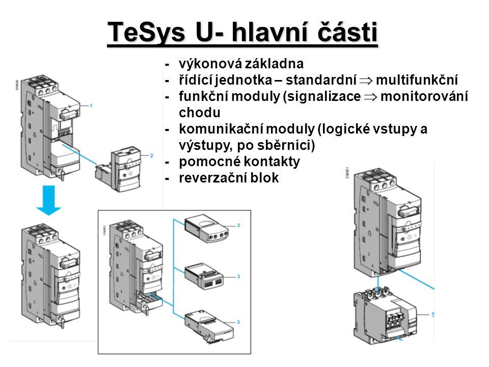 TeSys U- hlavní části - výkonová základna
