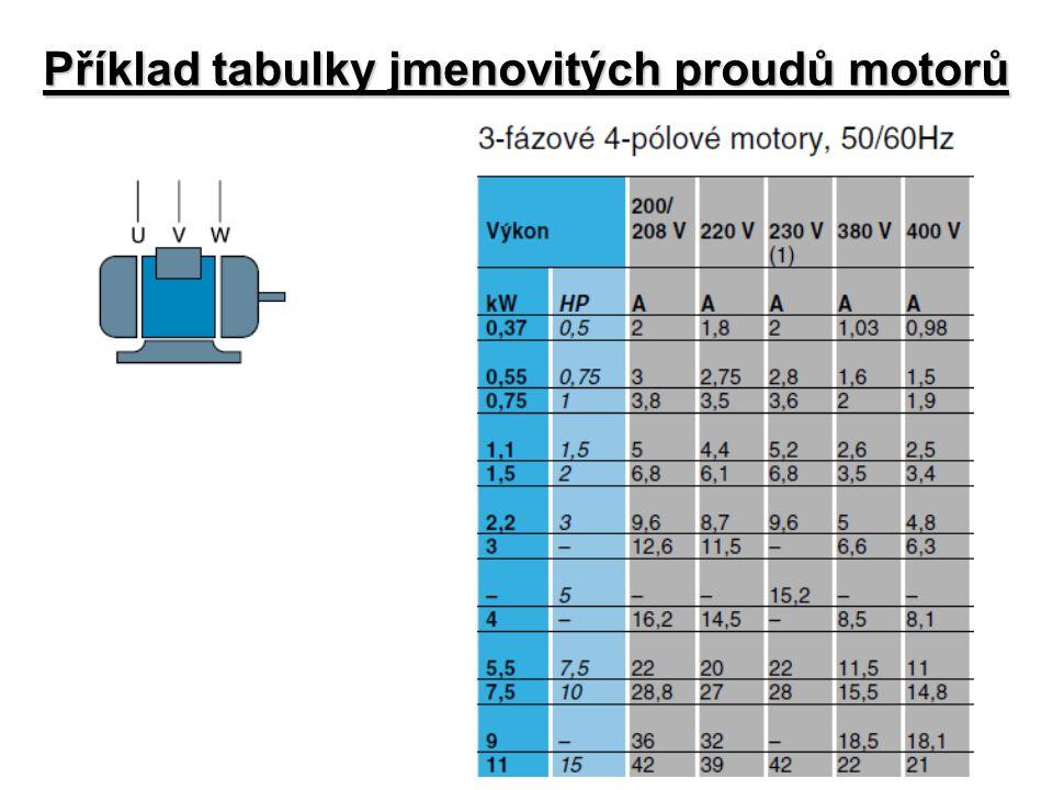 Příklad tabulky jmenovitých proudů motorů