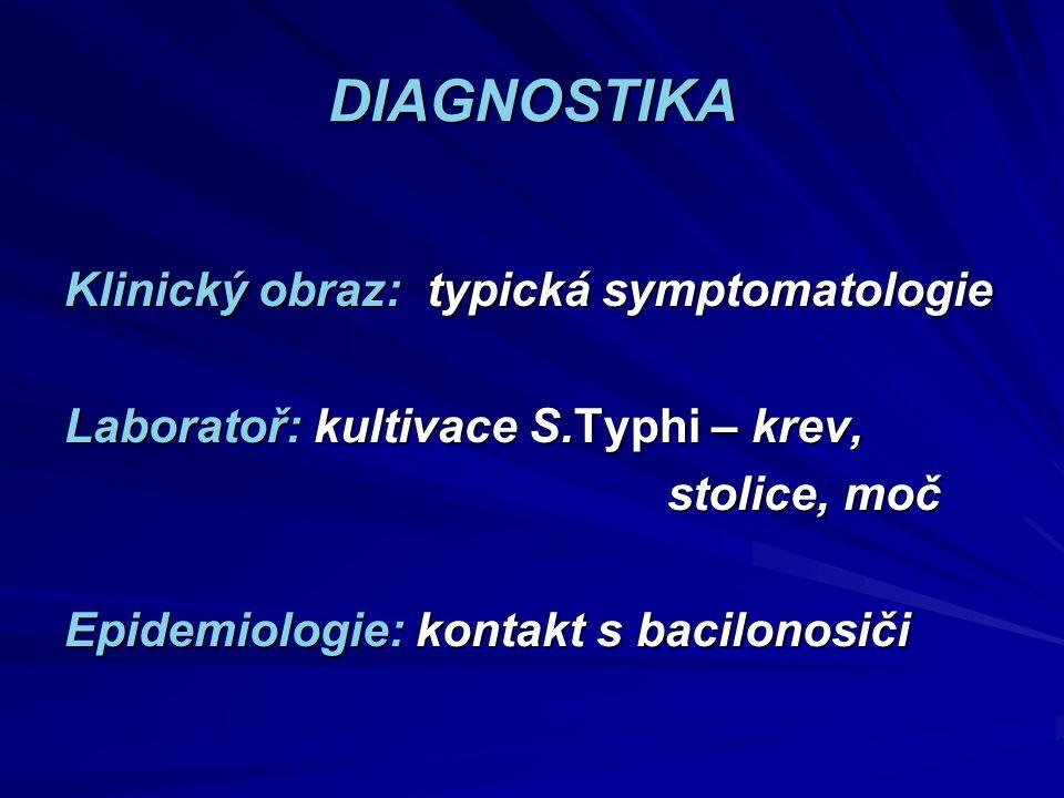 DIAGNOSTIKA Klinický obraz: typická symptomatologie