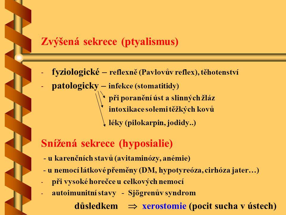Zvýšená sekrece (ptyalismus)