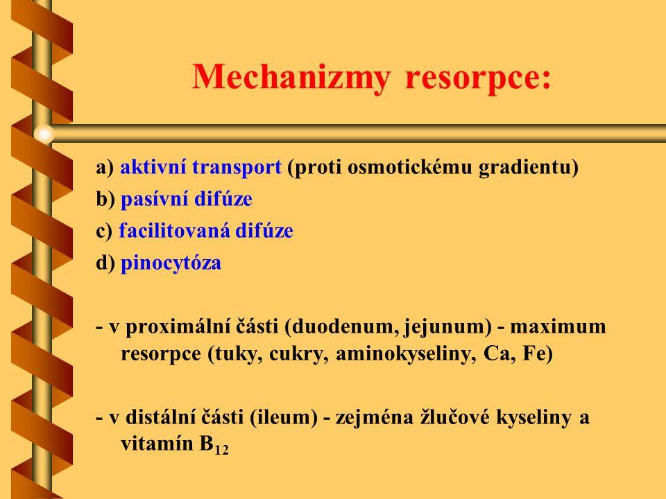 Mechanizmy resorpce: a) aktivní transport (proti osmotickému gradientu) b) pasívní difúze. c) facilitovaná difúze.