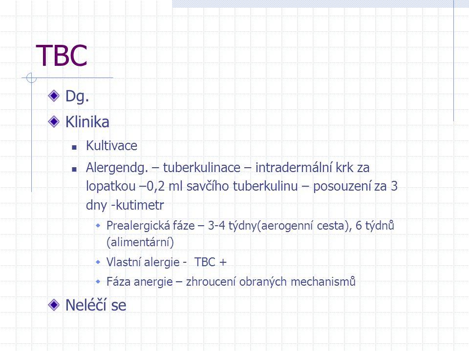 TBC Dg. Klinika Neléčí se Kultivace