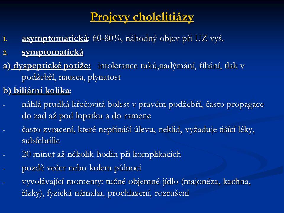 Projevy cholelitiázy asymptomatická: 60-80%, náhodný objev při UZ vyš.