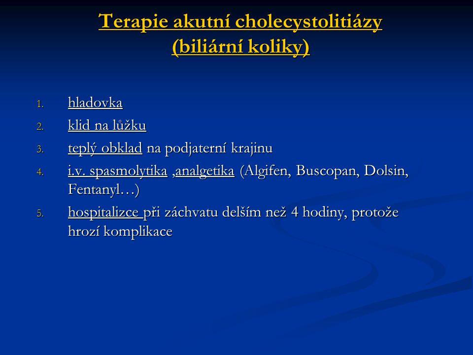 Terapie akutní cholecystolitiázy (biliární koliky)