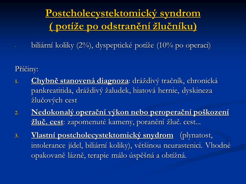Postcholecystektomický syndrom ( potíže po odstranění žlučníku)