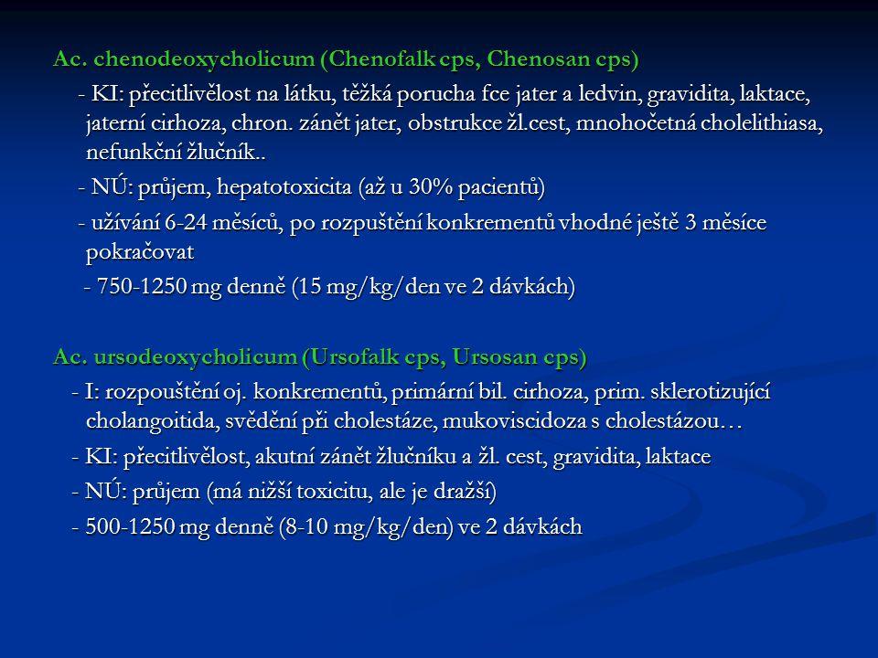 Ac. chenodeoxycholicum (Chenofalk cps, Chenosan cps)