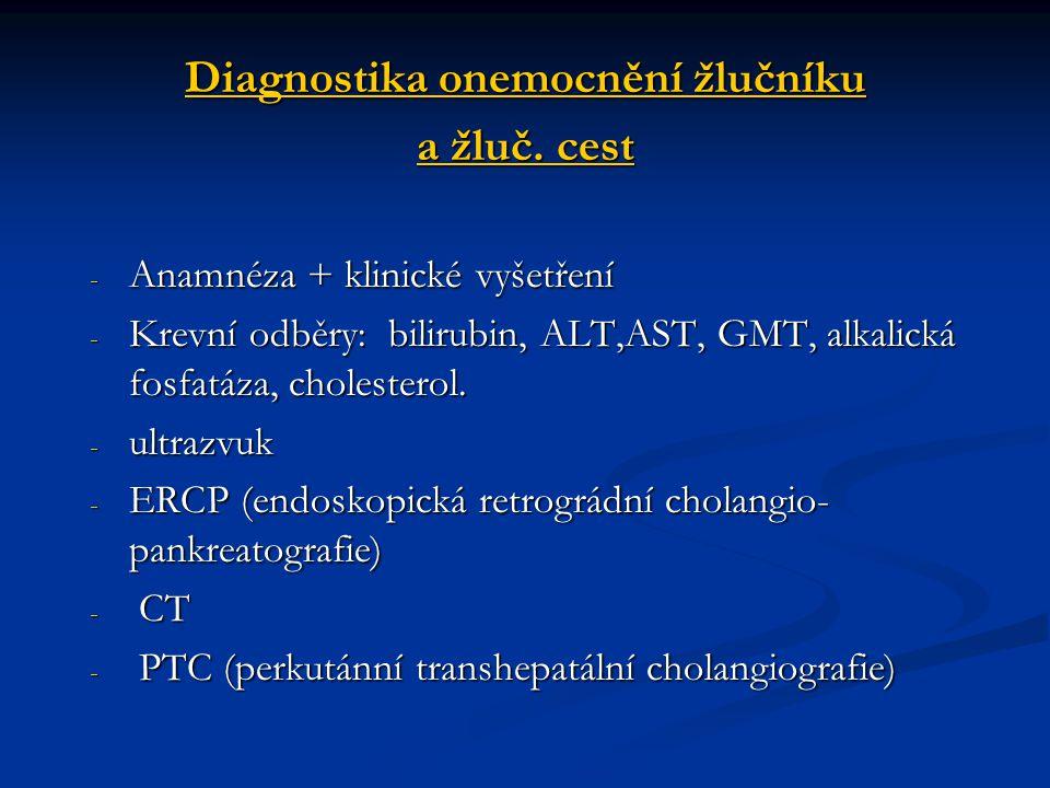 Diagnostika onemocnění žlučníku