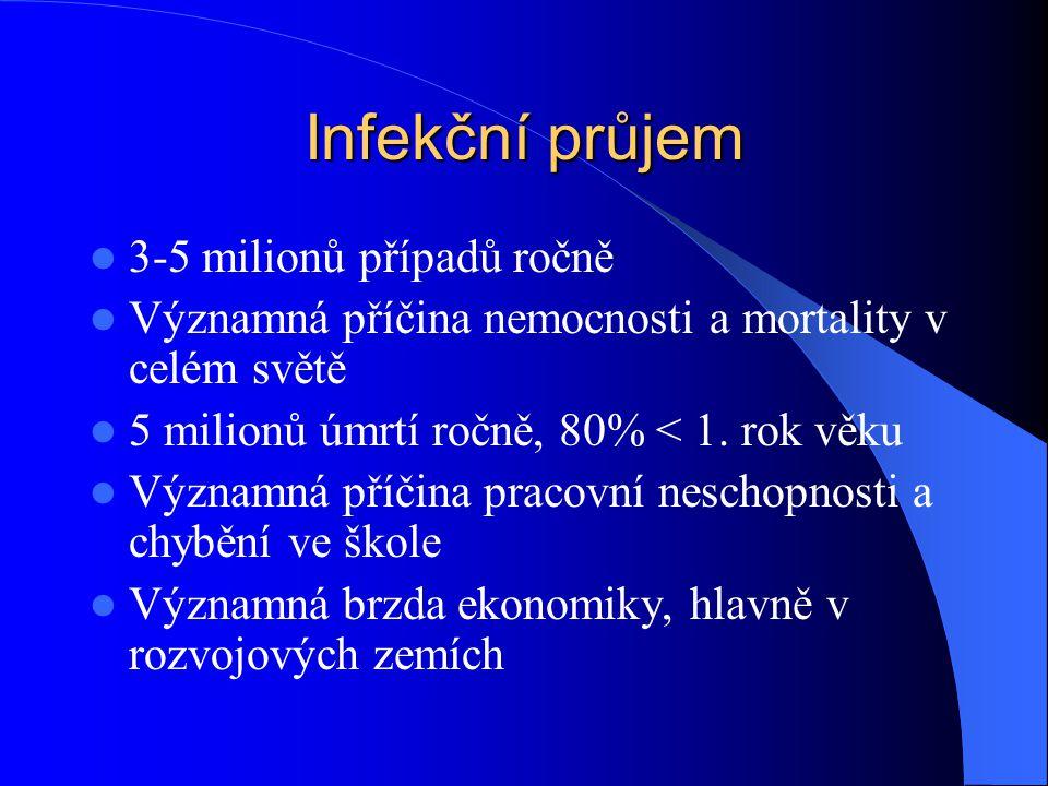 Infekční průjem 3-5 milionů případů ročně