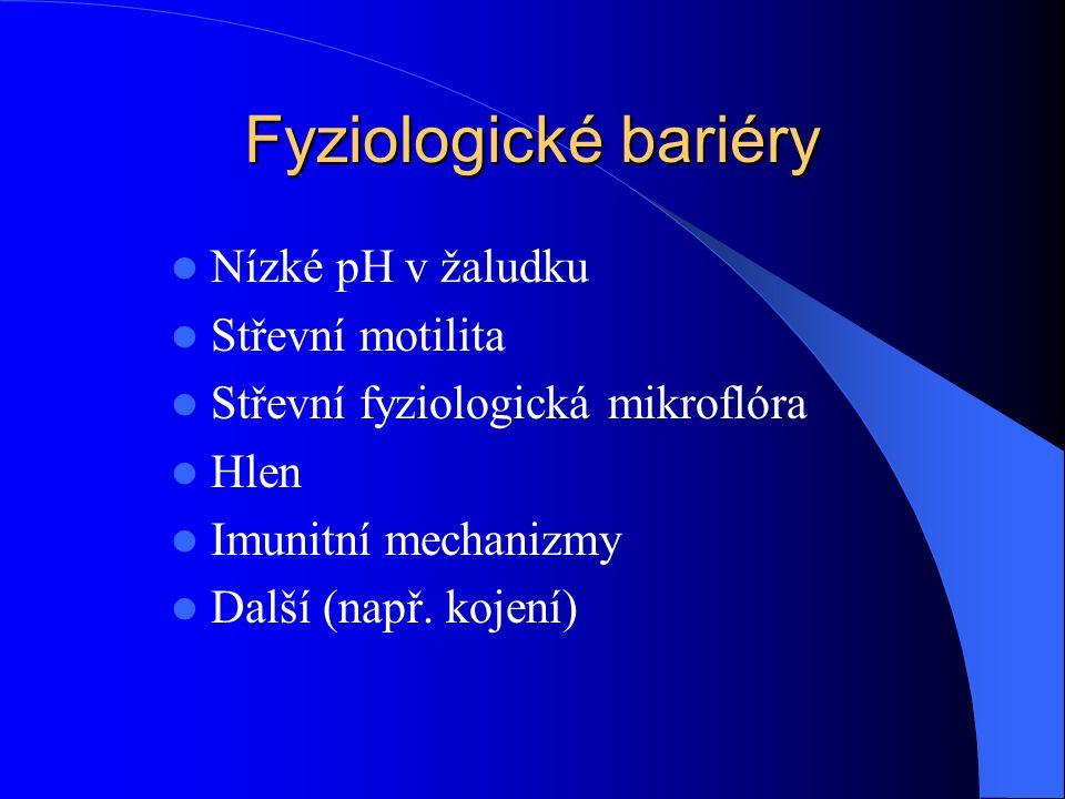Fyziologické bariéry Nízké pH v žaludku Střevní motilita