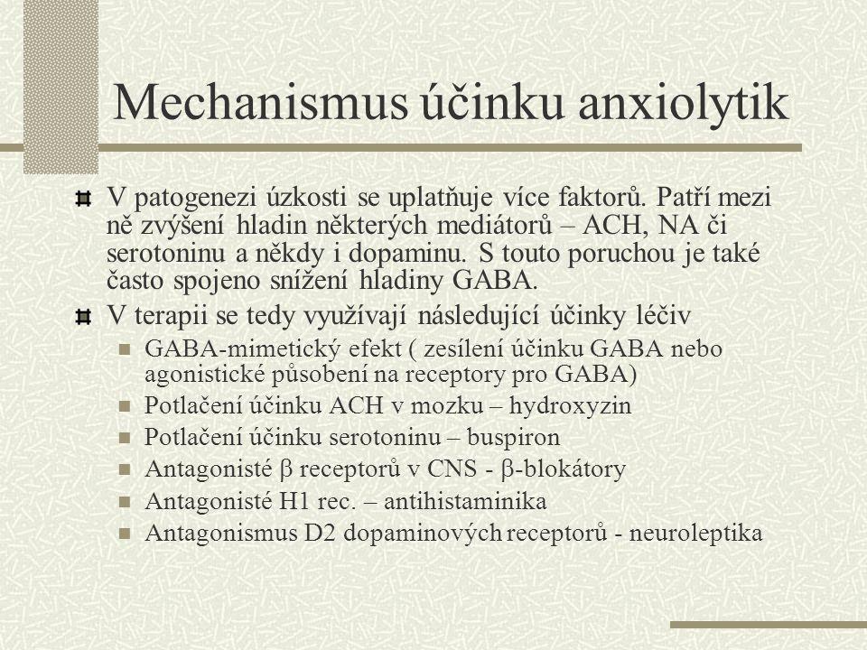 Mechanismus účinku anxiolytik