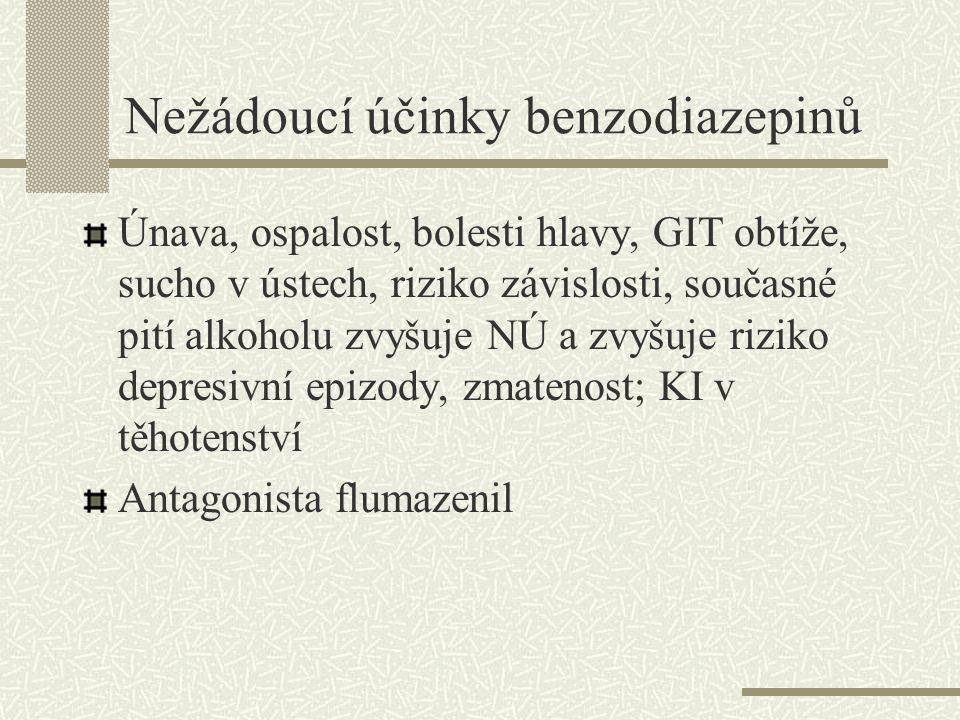 Nežádoucí účinky benzodiazepinů