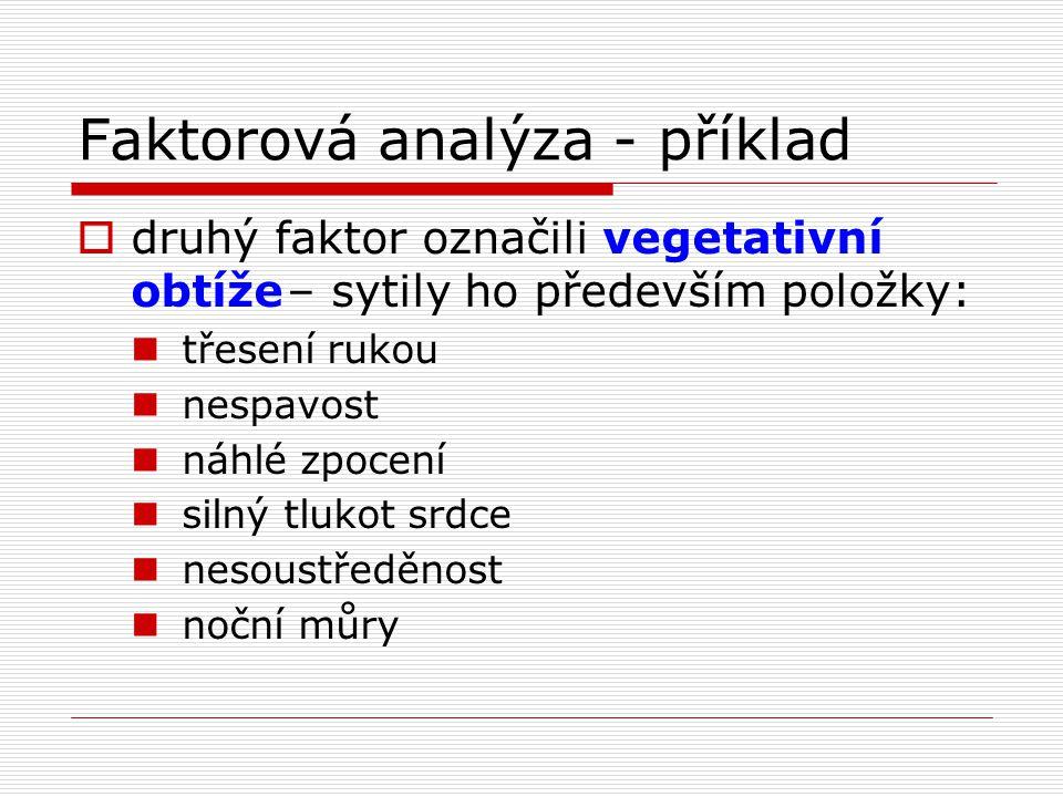 Faktorová analýza - příklad