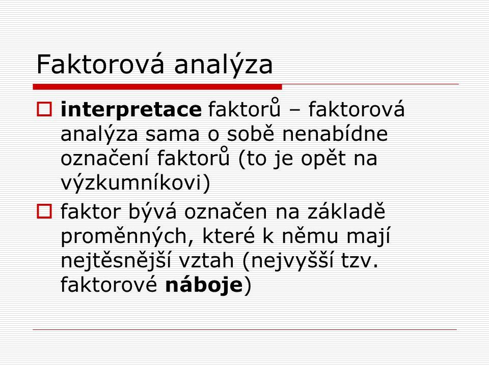 Faktorová analýza interpretace faktorů – faktorová analýza sama o sobě nenabídne označení faktorů (to je opět na výzkumníkovi)