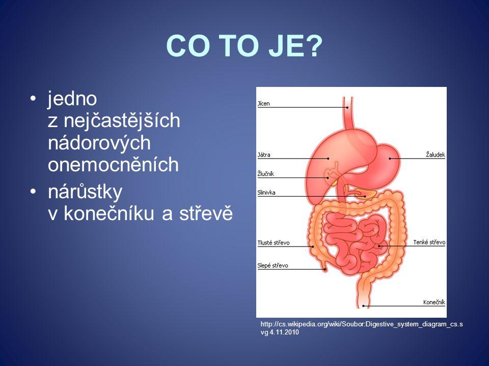 CO TO JE jedno z nejčastějších nádorových onemocněních