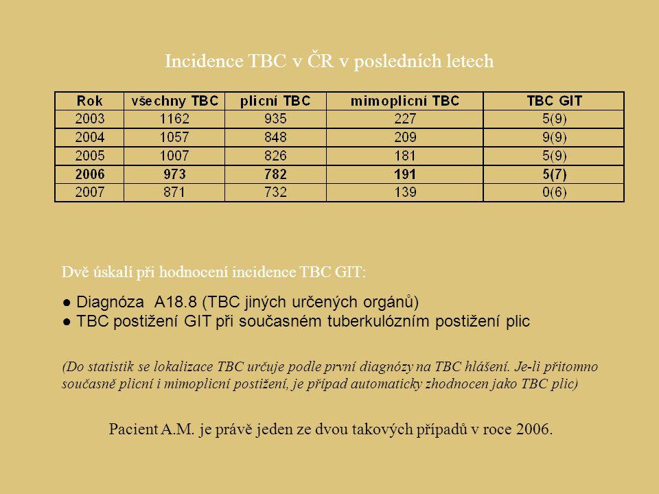 Incidence TBC v ČR v posledních letech