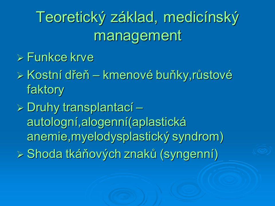 Teoretický základ, medicínský management
