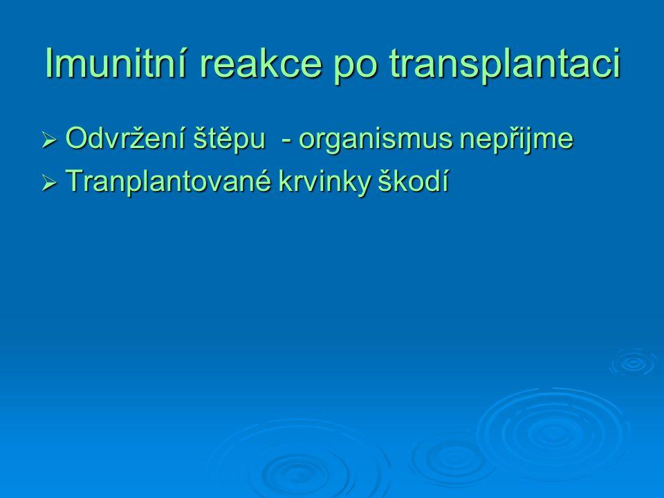Imunitní reakce po transplantaci