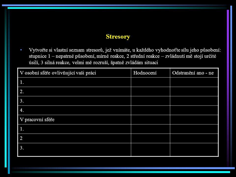 Stresory