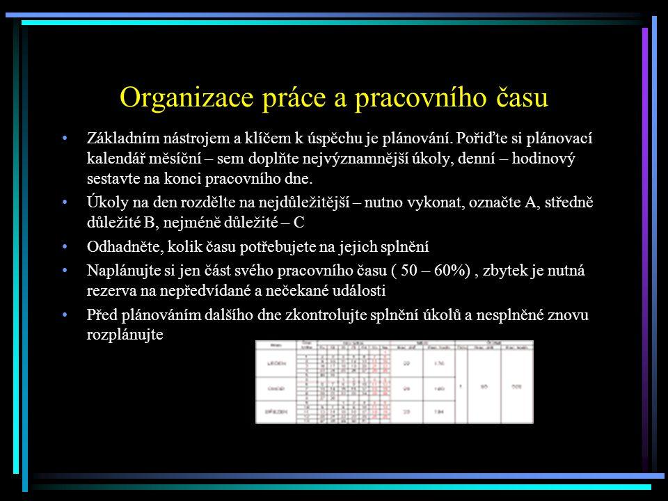 Organizace práce a pracovního času