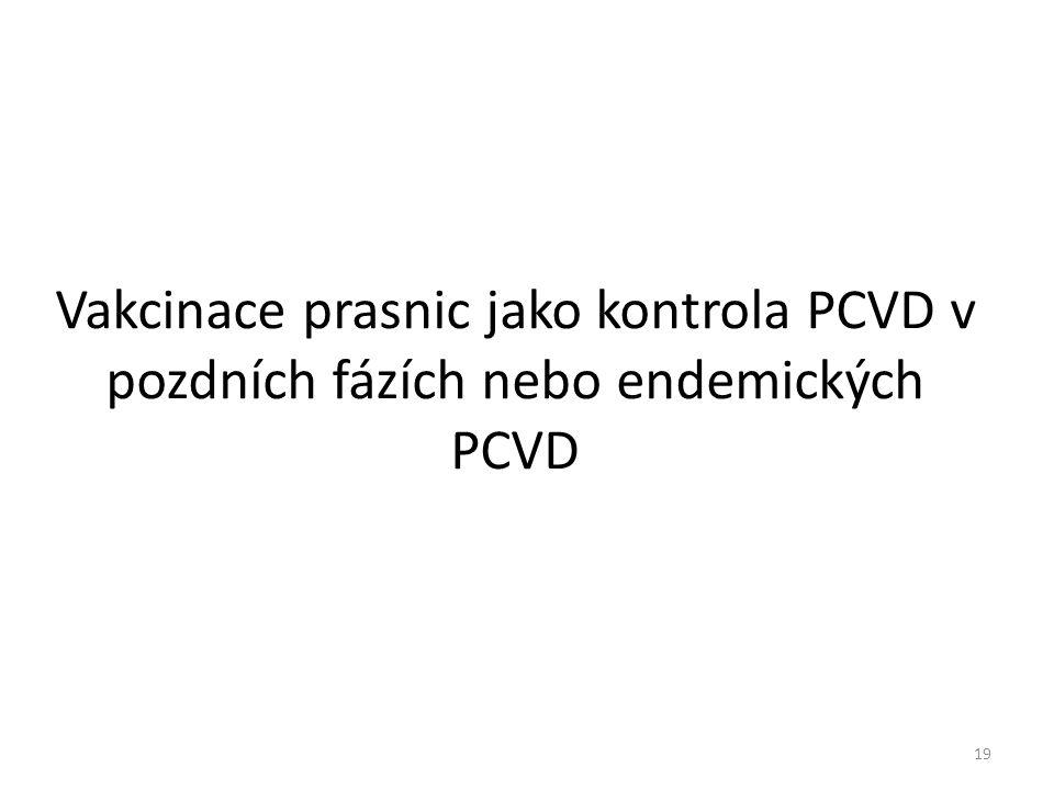Vakcinace prasnic jako kontrola PCVD v pozdních fázích nebo endemických PCVD