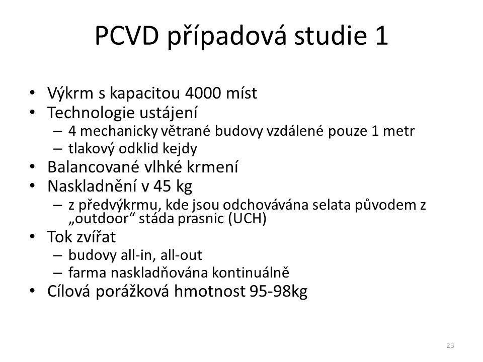 PCVD případová studie 1 Výkrm s kapacitou 4000 míst
