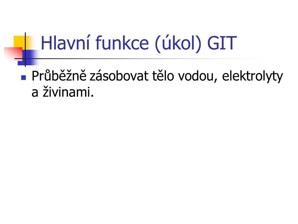 Hlavní funkce (úkol) GIT