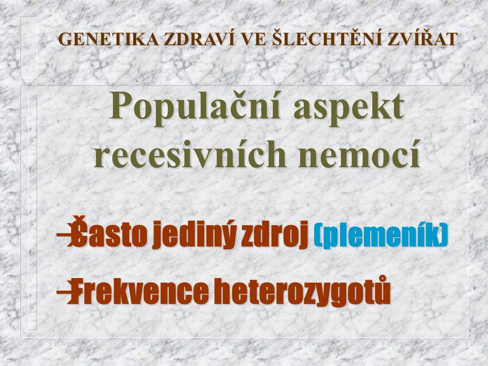 Populační aspekt recesivních nemocí