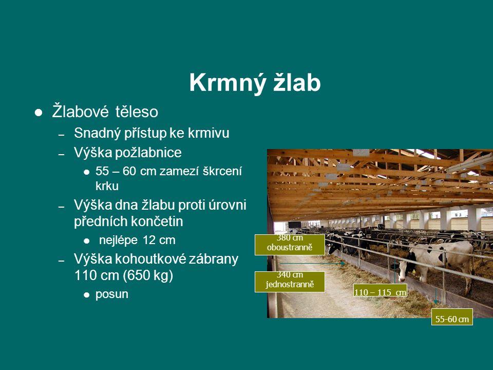 Krmný žlab Žlabové těleso Snadný přístup ke krmivu Výška požlabnice