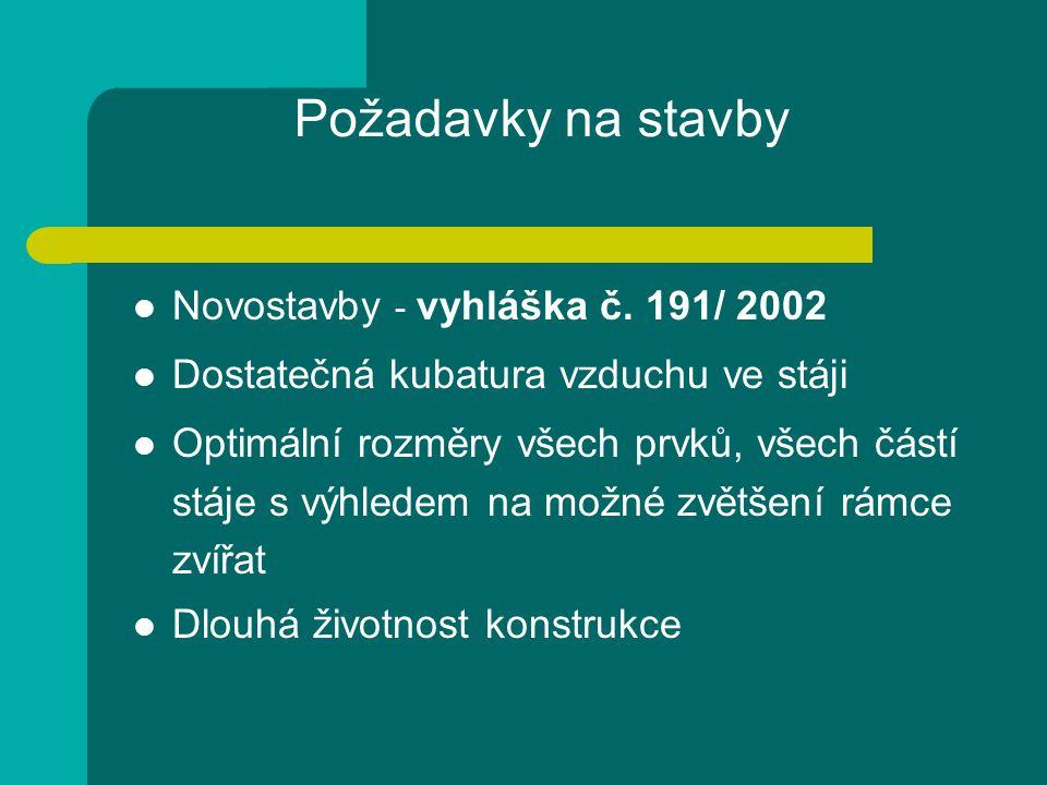 Požadavky na stavby Novostavby - vyhláška č. 191/ 2002