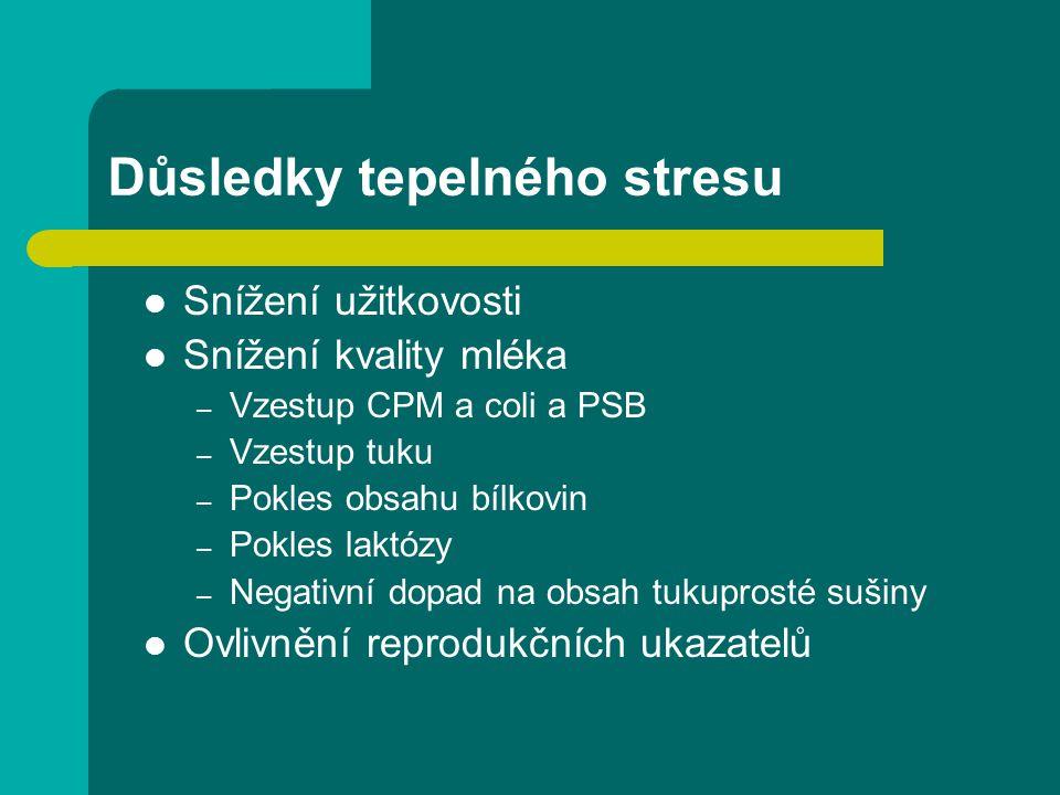 Důsledky tepelného stresu