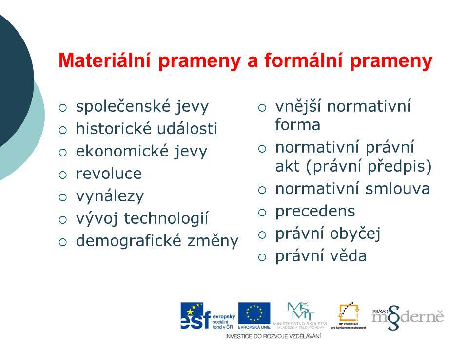 Materiální prameny a formální prameny