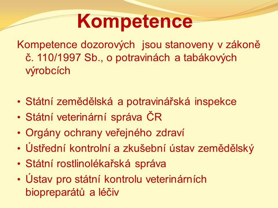Kompetence Kompetence dozorových jsou stanoveny v zákoně č. 110/1997 Sb., o potravinách a tabákových výrobcích.