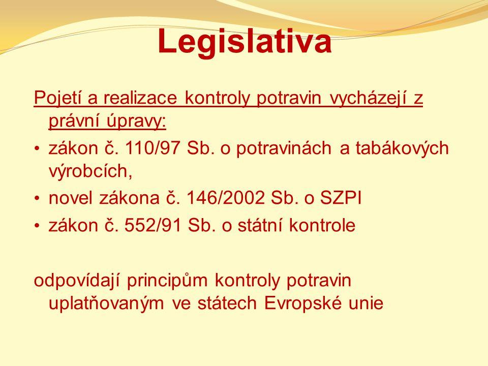 Legislativa Pojetí a realizace kontroly potravin vycházejí z právní úpravy: zákon č. 110/97 Sb. o potravinách a tabákových výrobcích,