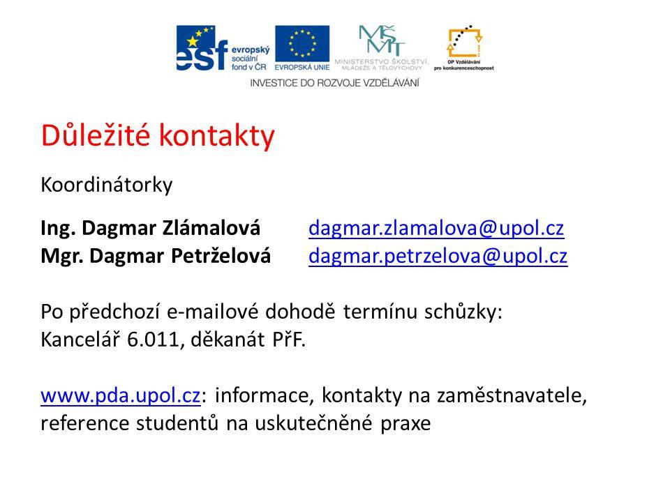 Důležité kontakty Koordinátorky Ing. Dagmar Zlámalová. dagmar