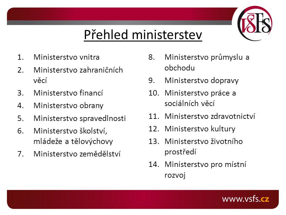 Přehled ministerstev Ministerstvo vnitra