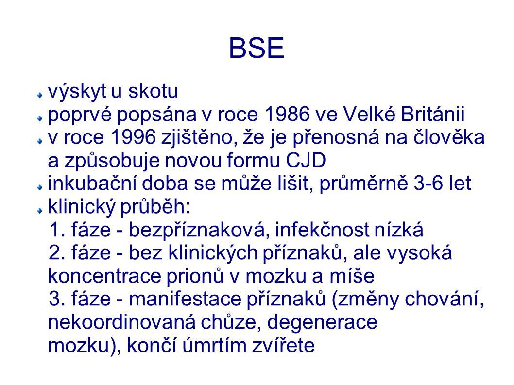 BSE výskyt u skotu poprvé popsána v roce 1986 ve Velké Británii