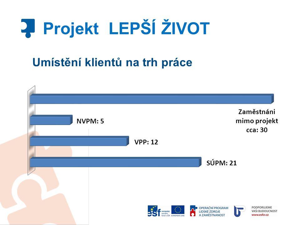 Projekt LEPŠÍ ŽIVOT Umístění klientů na trh práce