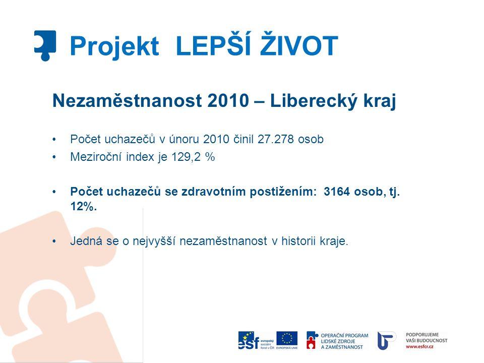 Projekt LEPŠÍ ŽIVOT Nezaměstnanost 2010 – Liberecký kraj