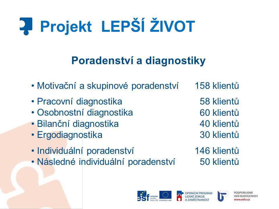 Poradenství a diagnostiky