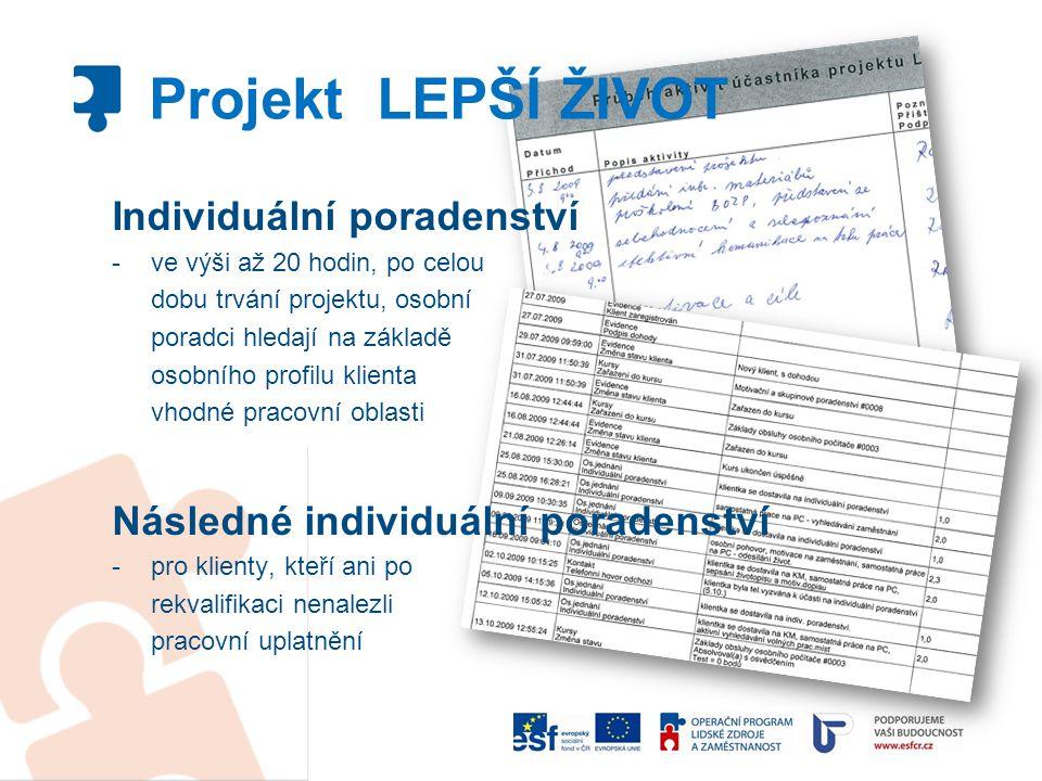 Projekt LEPŠÍ ŽIVOT Individuální poradenství